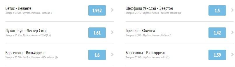 Отзывы о ставках на спорт сайта betzona.ru