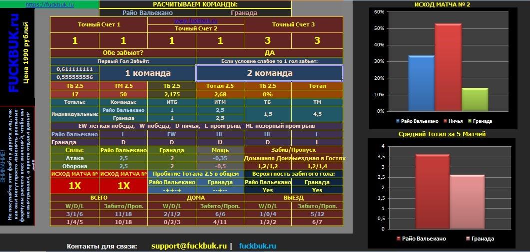 Обзор программы для ставок на спорт fuckbuk
