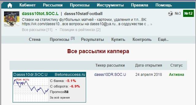 Отзывы о каппере Олеге Жукове