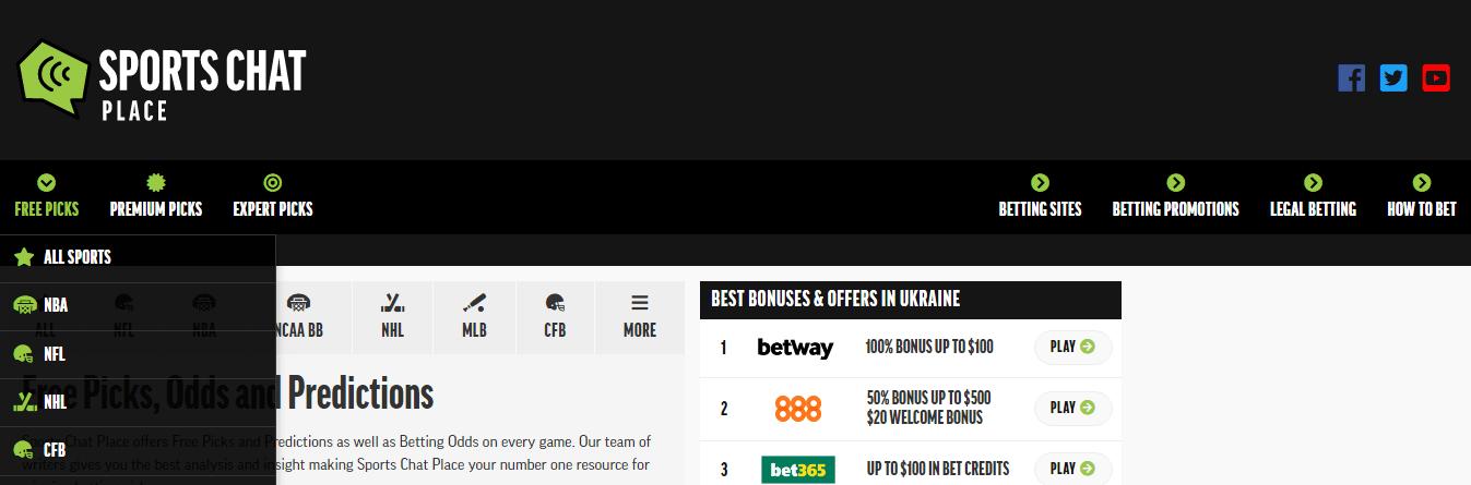 Бесплатные прогнозы от sportschatplace